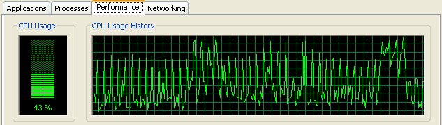 skylook cpu usage curve